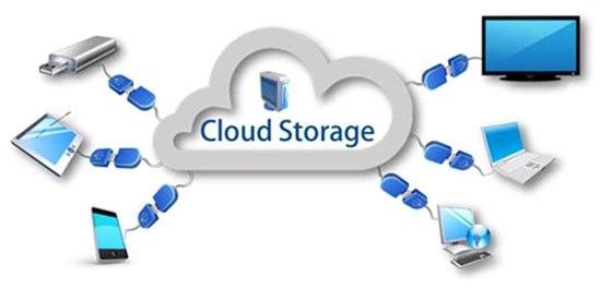 Ngay nay người ta có xu hướng sử dụng đến lưu trữ đám mây nhiều hơn